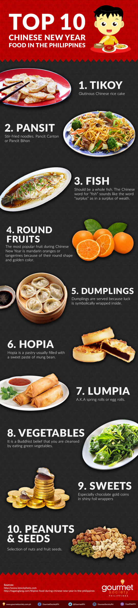 Top 10 Popular Chinese New Year Food in the Philippines