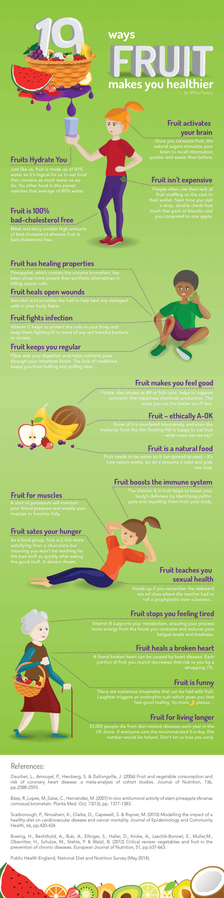 The 19 Ways Fruit Can Make You A Healthier Person; How To Eat A Mango (4 Ways)