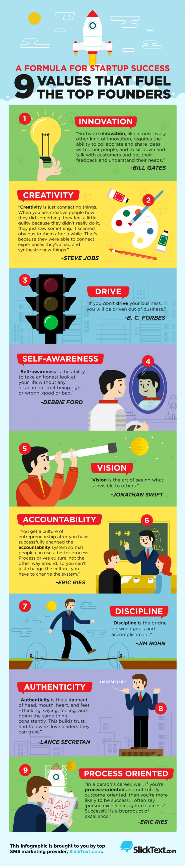 A Formula for Startup Success: 9 Values That Fuel the Top Founders