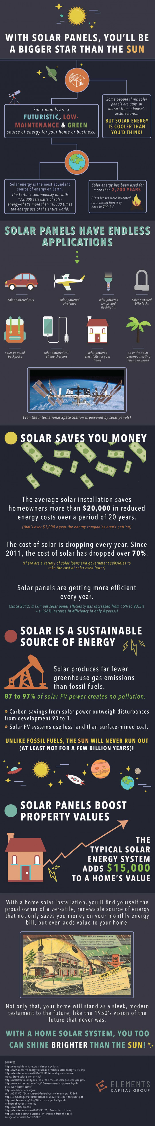 With Solar Panels, You