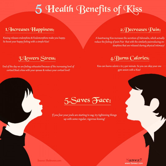 5 Benefits of Kiss