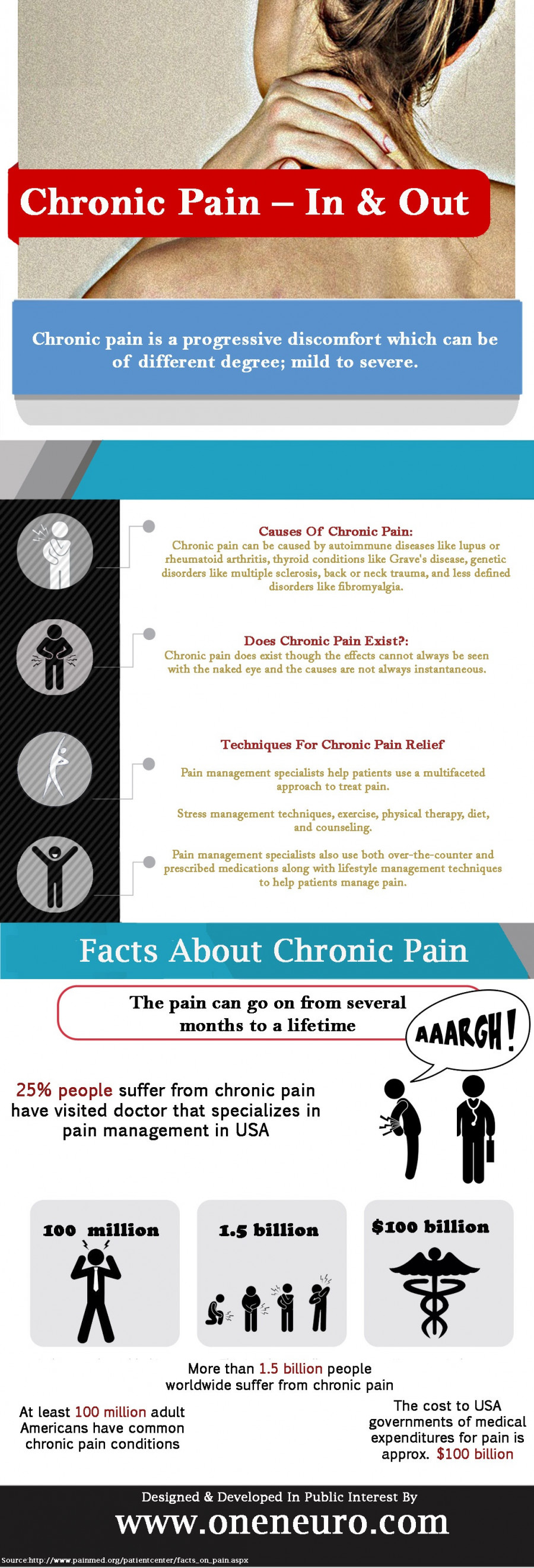 306935? w=900 - Why You Should Go to Therapy Centres for Chronic Pain Management
