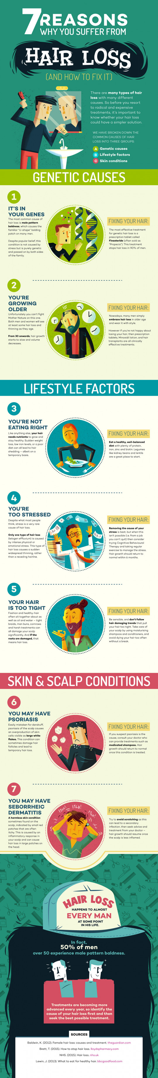 7 Male hair loss causes (and how to fix them)