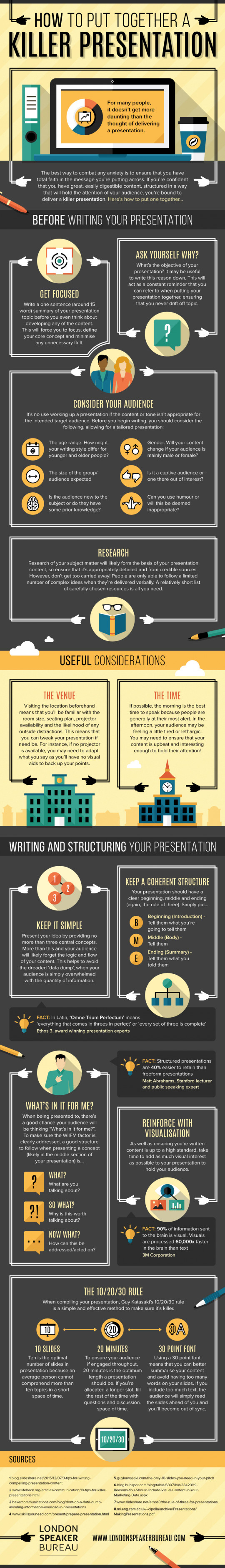 How To Put Together A Killer Presentation