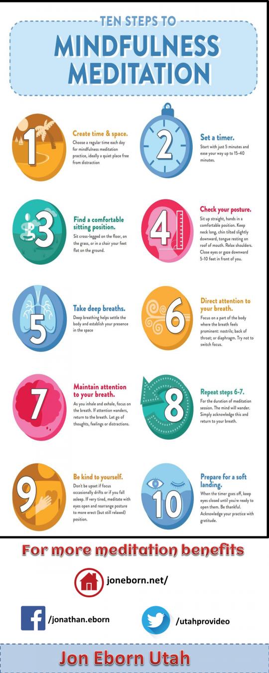 Tips for ten steps of mindfulness Meditation