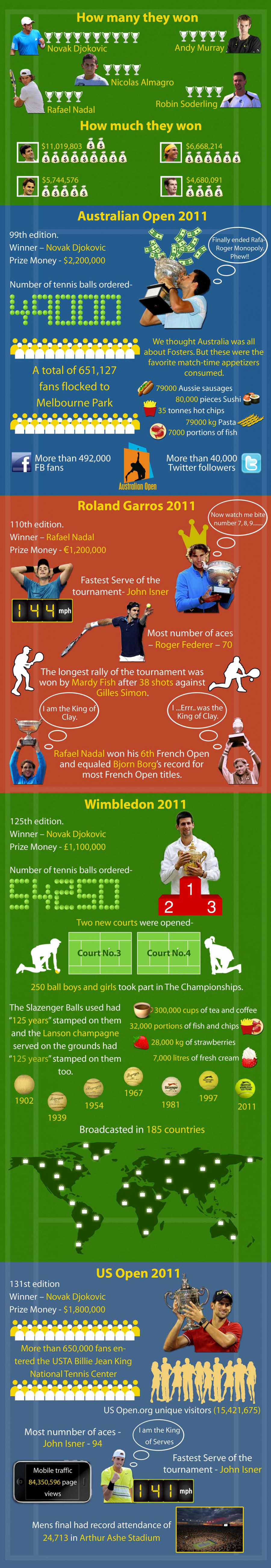 31333? w=900 - Top 6 Surprises of the Australian Open Over the Years