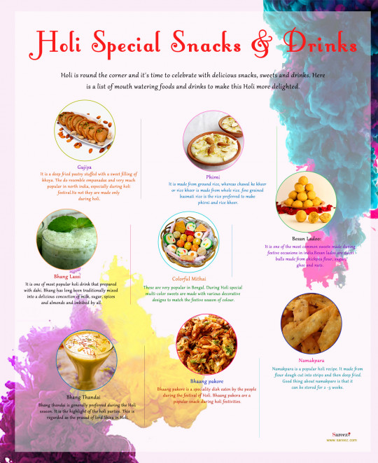 Holi Special Food & Drinks