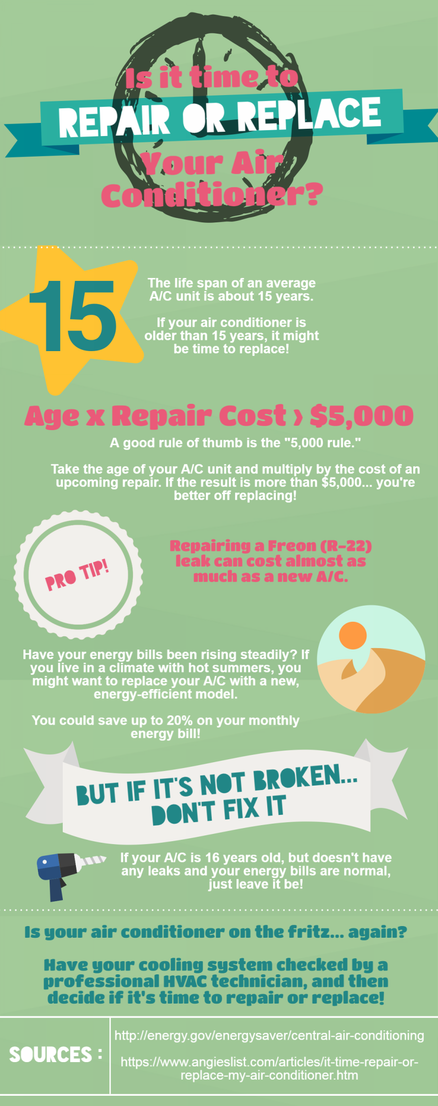 Is it Time to Repair or Replace Your Air Conditioner?