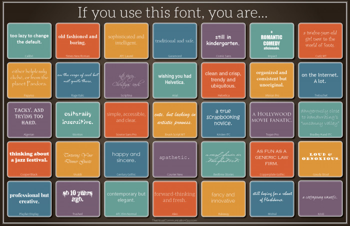 If You Use this Font, You Are...
