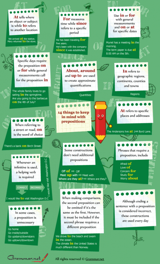 14 Typical Mistakes With Prepositions