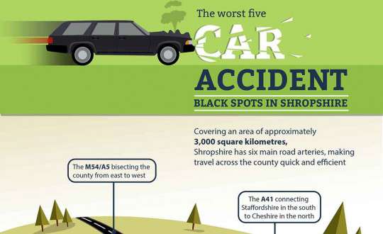 The worst car accident