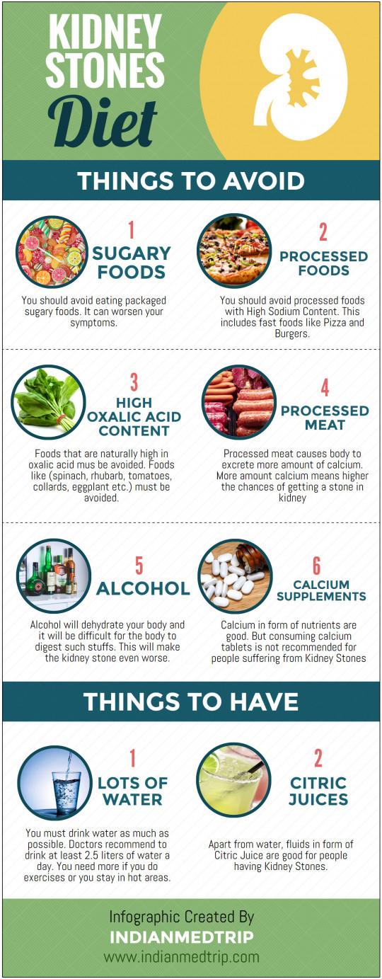 Best Diet To Prevent Kidney Stone