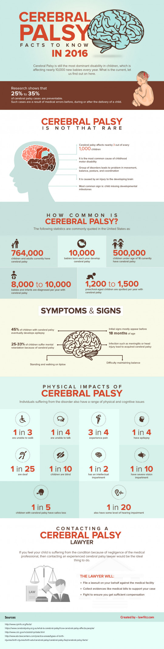 Cerebral Palsy Facts to Know in 2016