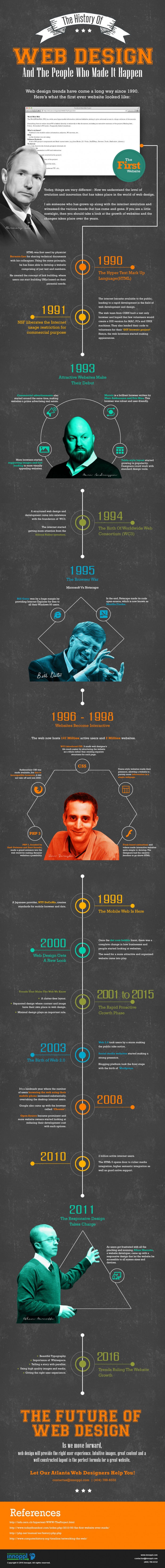The History Of Web Design And The People Who Made It happen