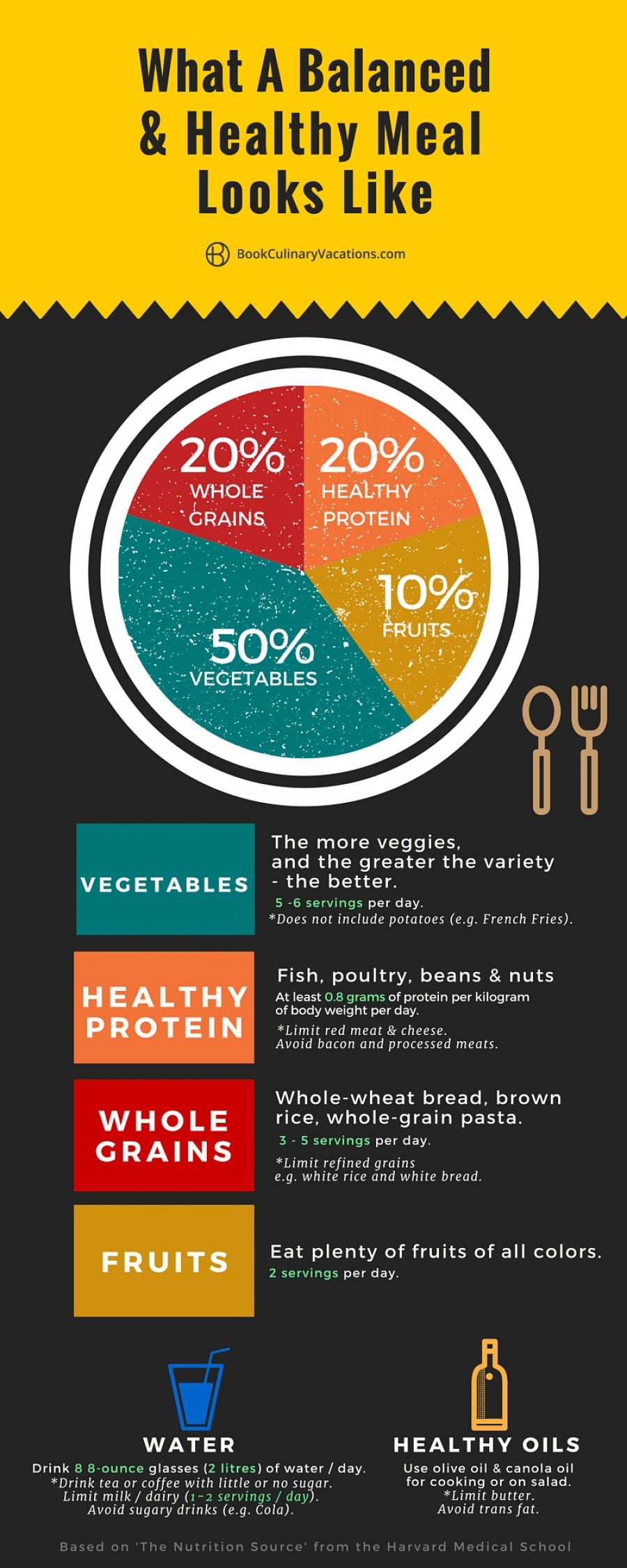 319866? w=900 - 6 Clean Eating Habits that'll boost your Fitness
