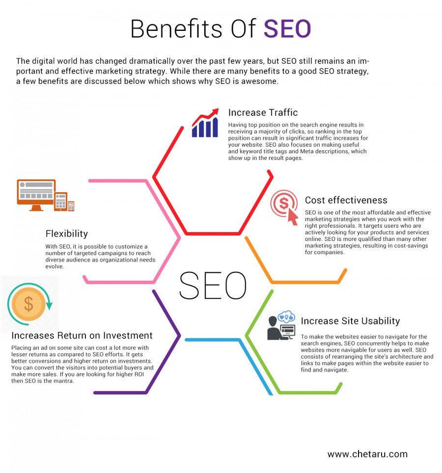 320913? w=900 - SEO benefits - Boost Your Football Club's Online Popularity