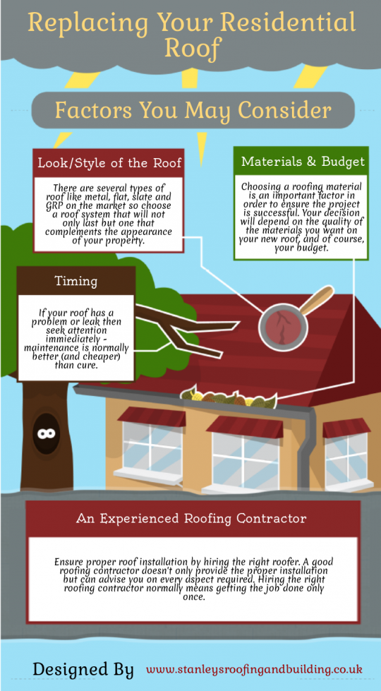 Factors You May Consider When Replacing Your Residential Roof