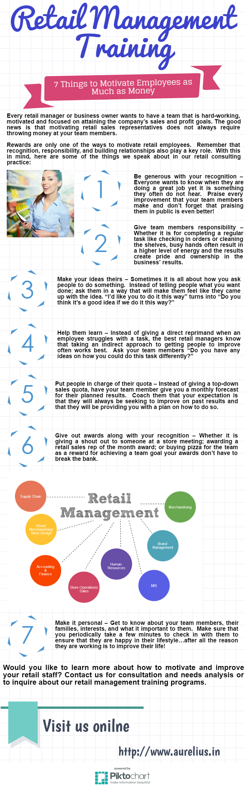 324062? w=800 - The Importance of Retail Training