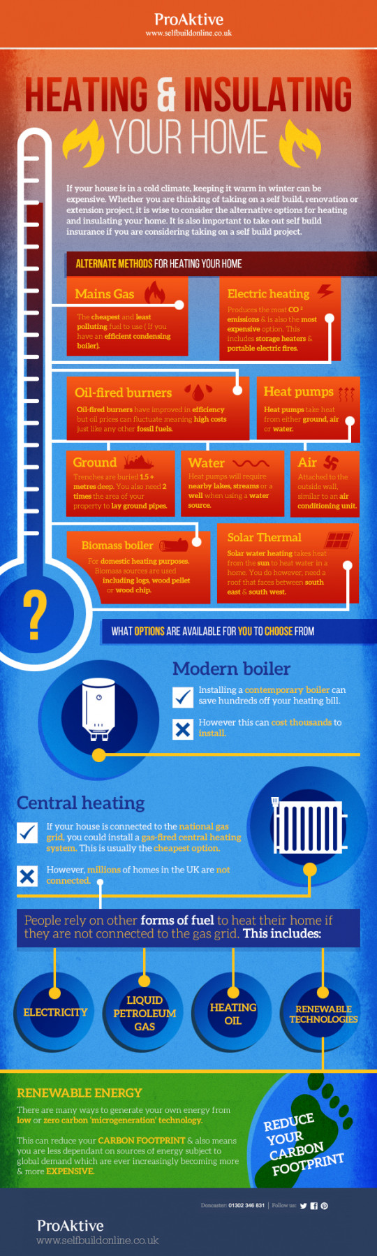 Heating and Insulating Your Self Build Home