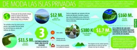 De moda las islas privadas