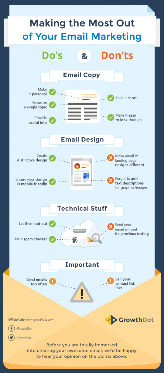 Making the Most Out of Your Email Marketing: Do's and Don'ts