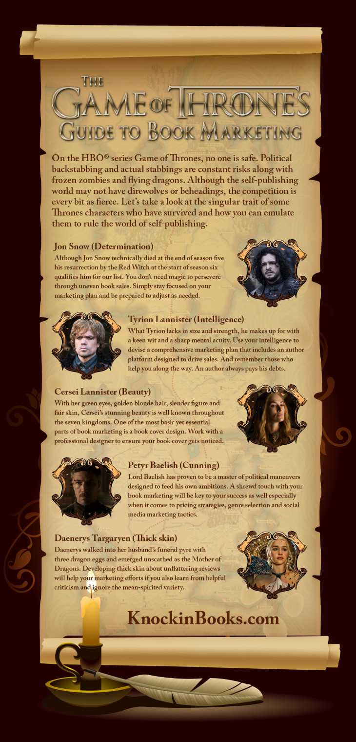 The Game of Thrones Guide to Book Marketing