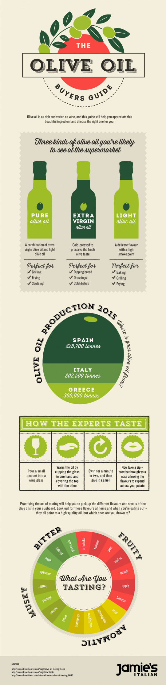 The Buyer's Guide to Olive Oil from Jamie's Italian