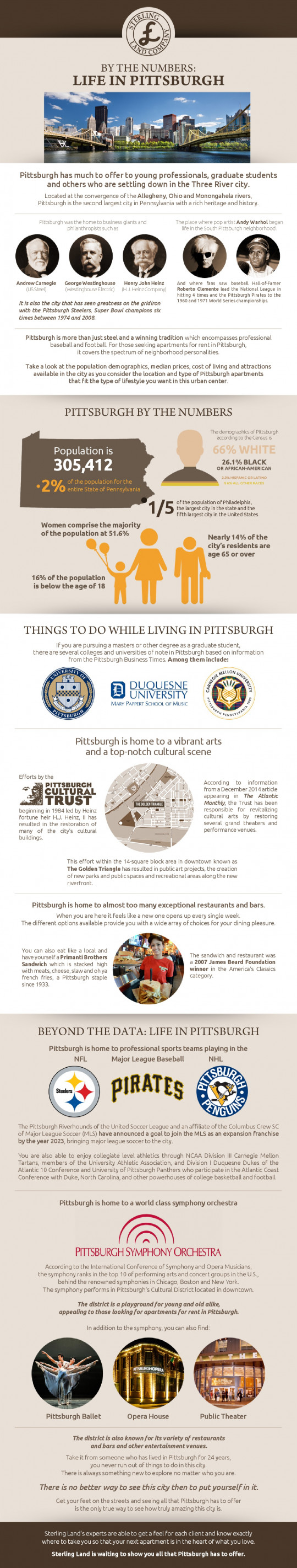 By The Numbers: Life In Pittsburgh