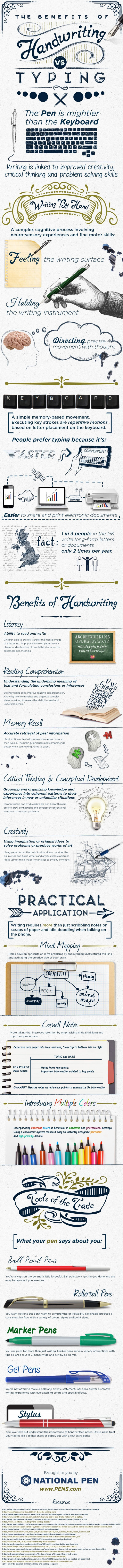 Benefits of Handwriting vs.  Typing