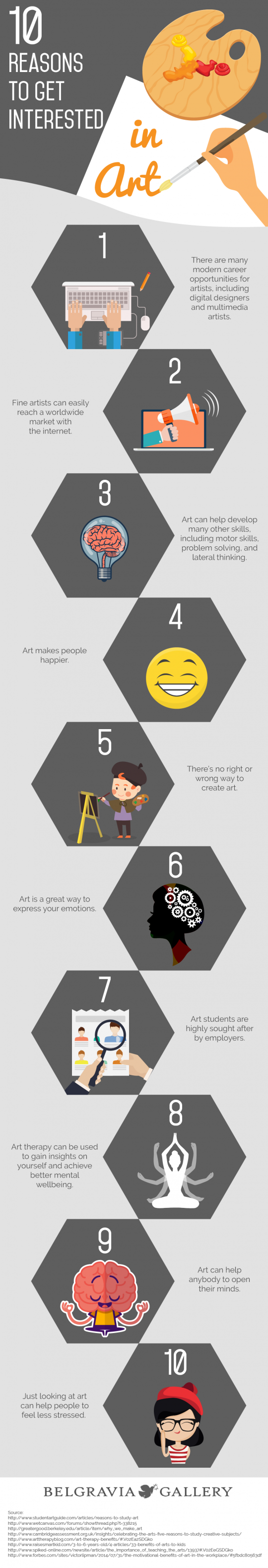 10 Reasons to get interested in Art