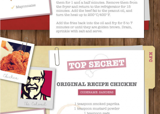 The Secret Ingredients to Your Favourite Fast Food Meals: REVEALED!