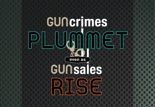 Gun Crimes Plummet As Gun Sales Rise