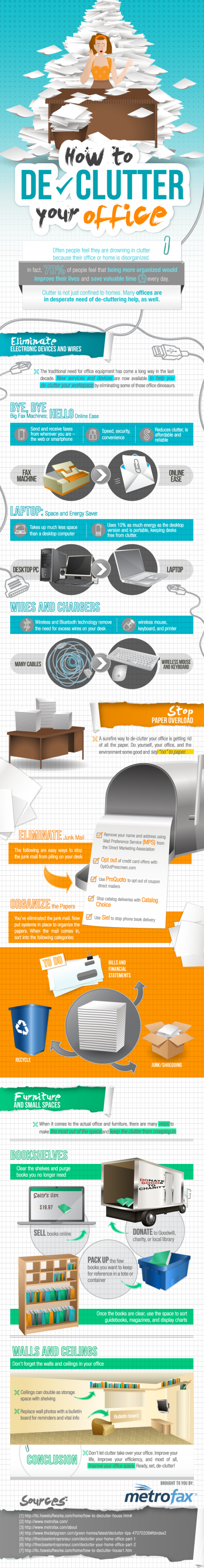 How to De-Clutter Your Office