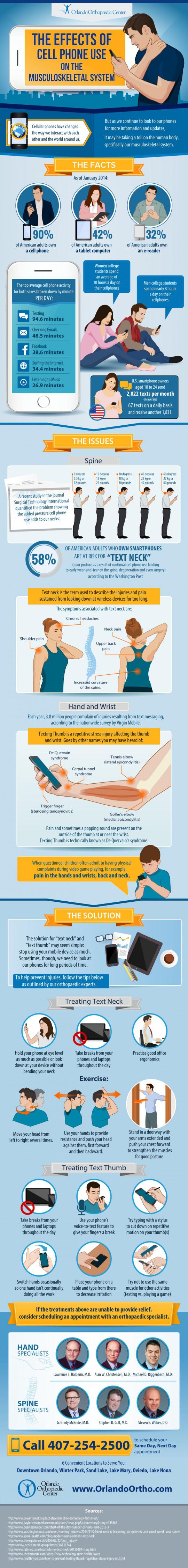 The Effect of Cell Phone Use on Your Neck and Fingers