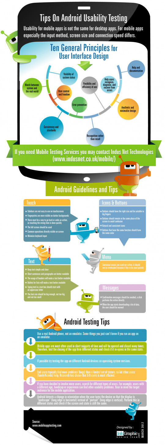 Android Usability Testing Tips