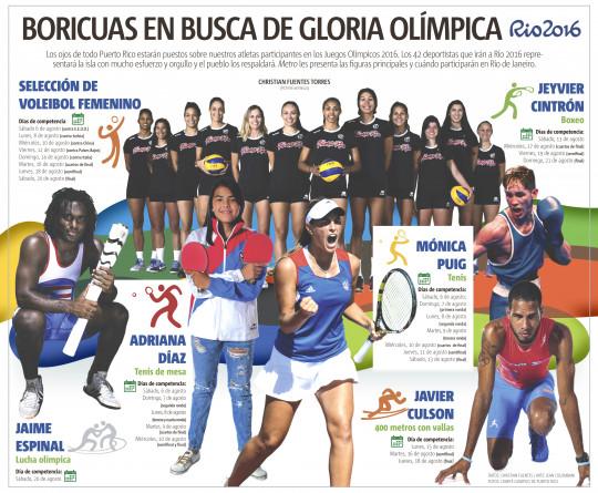 Boricuas en busca de gloria olímpica