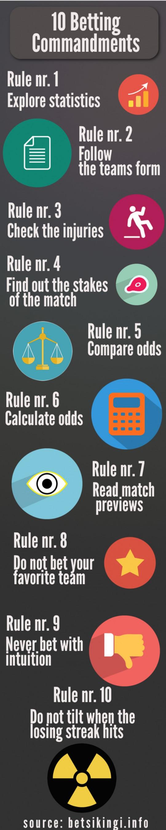 Ten sports betting commandments