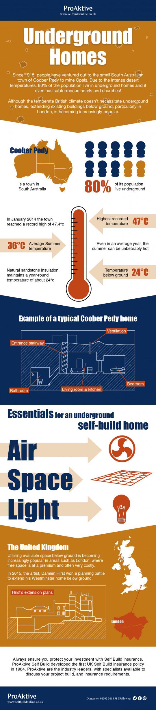 Underground Homes - Self Build Insurance