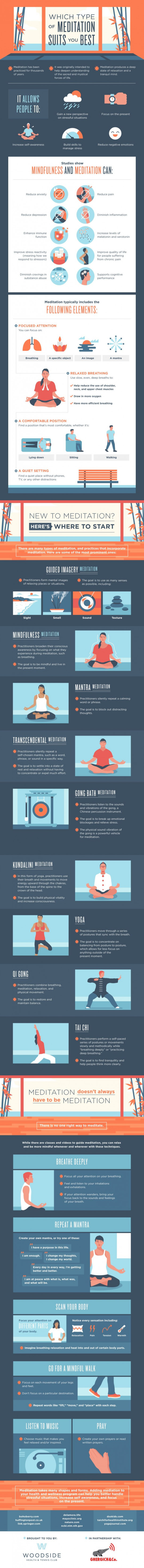 Which Type of Meditation Suits You Best?