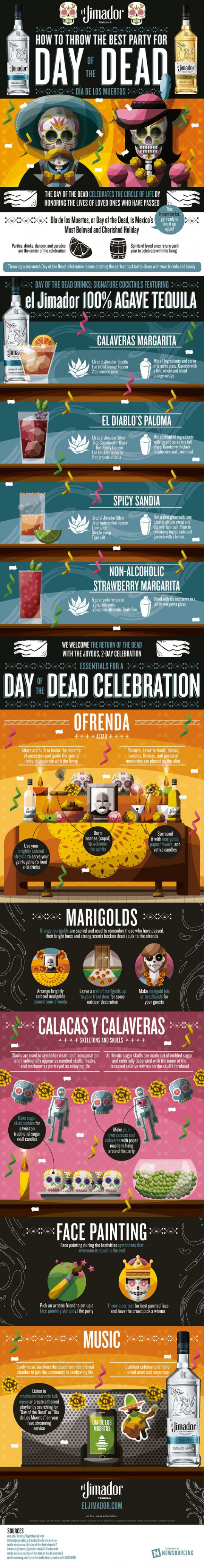 Day of the Dead - How to Celebrate