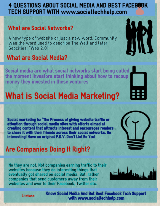 4 QUESTIONS ABOUT SOCIAL MEDIA AND BEST FACEBOOK TECH SUPPORT WITH www.socialtechhelp.com