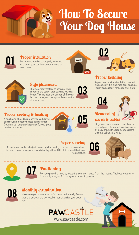 How To Secure Your Dog House