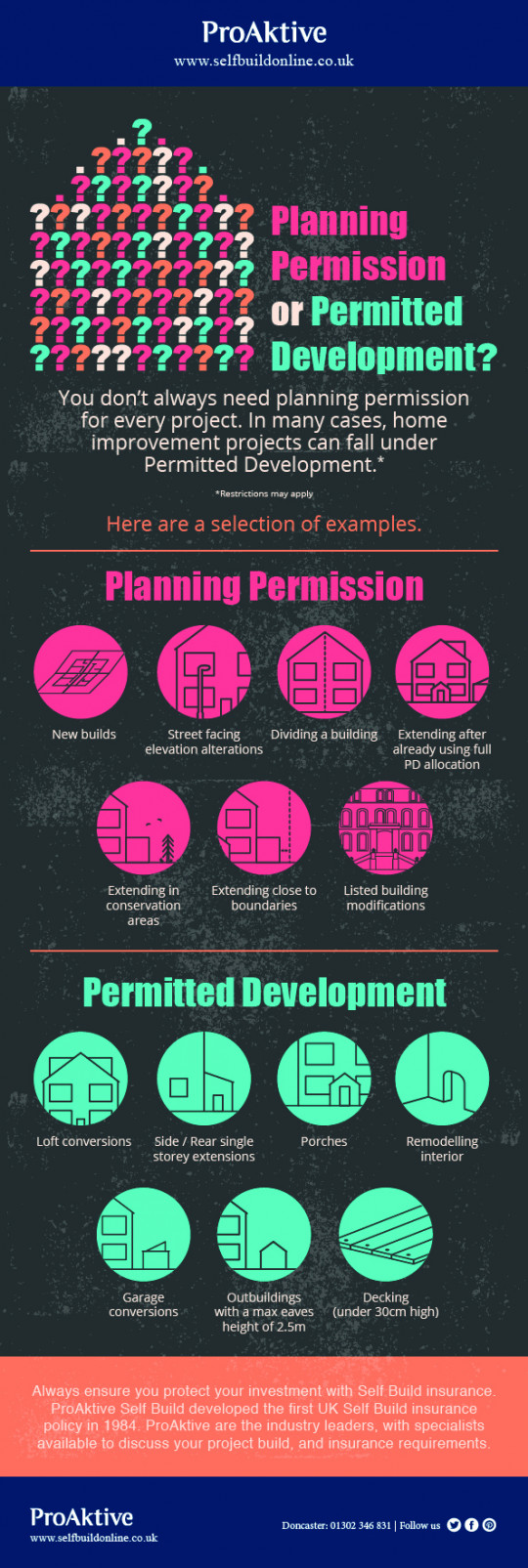 Planning Permission or Permitted Permission?