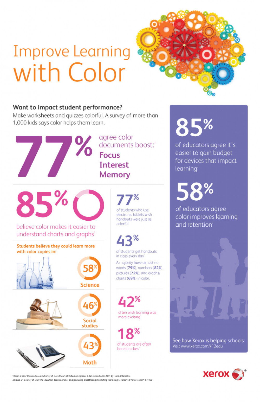 Improve Learning with Color