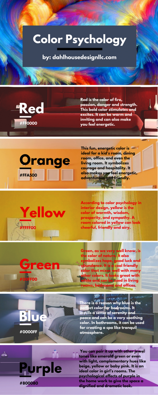 Color Psychology In Interior Design