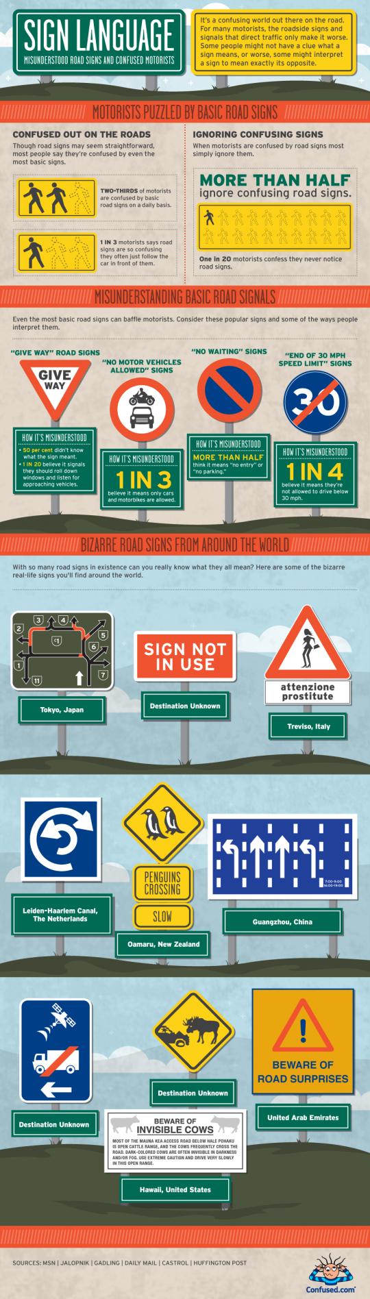 Misunderstood Road Signs and Confused Motorists