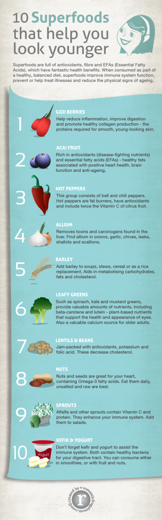 10 superfoods to make you look younger