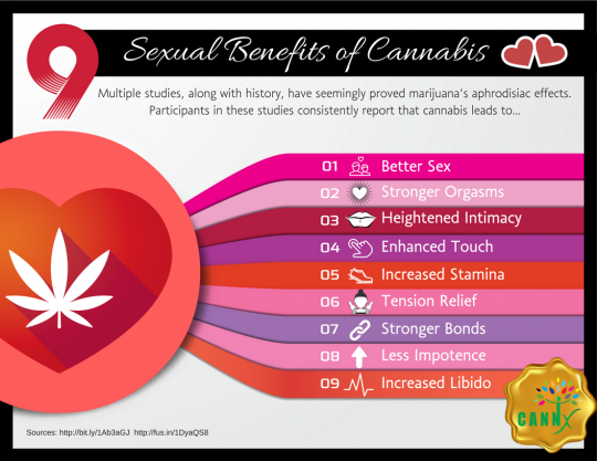 9 Sexual Benefits of Cannabis
