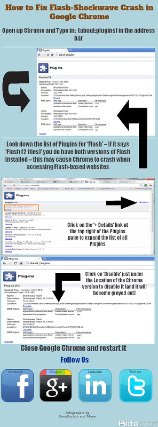 How to fix Shockwave-Flash Crash in Google Chrome