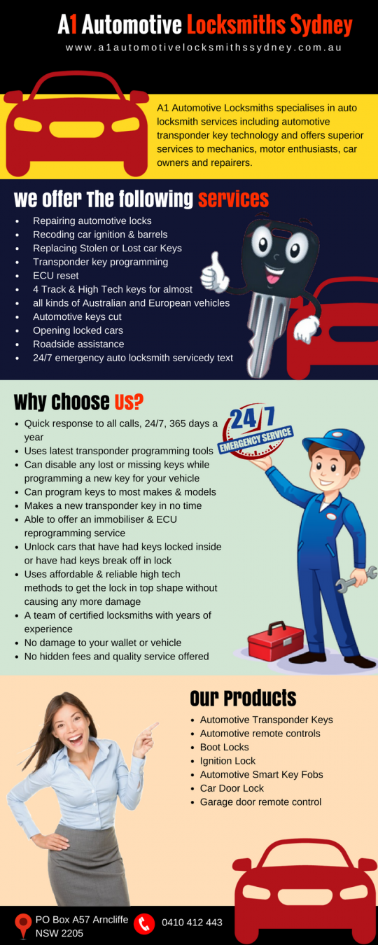 A1 Automotive Locksmith Products